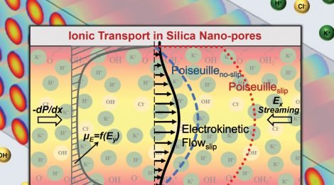 37.-Slip-Effects-on-Ionic-Current-of-Viscoelectric-Electroviscous-Flows-through-Different-Length-Nanofluidic-Channels-Cover