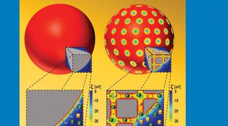 38.-Pore-Size-and-Porosity-Dependent-Zeta-Potentials-of-Mesoporous-Silica-Nanoparticles-Cover