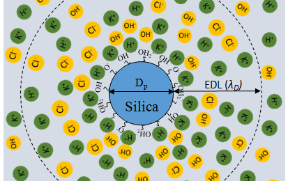 silicaEDL